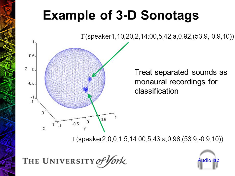 Audio lab Example of Monaural Sonotags 18s recording of O. viridulus at nature reserve in Yorkshire in 2003  (O. viridulus, ,1,11:45,2,50,a,0.99