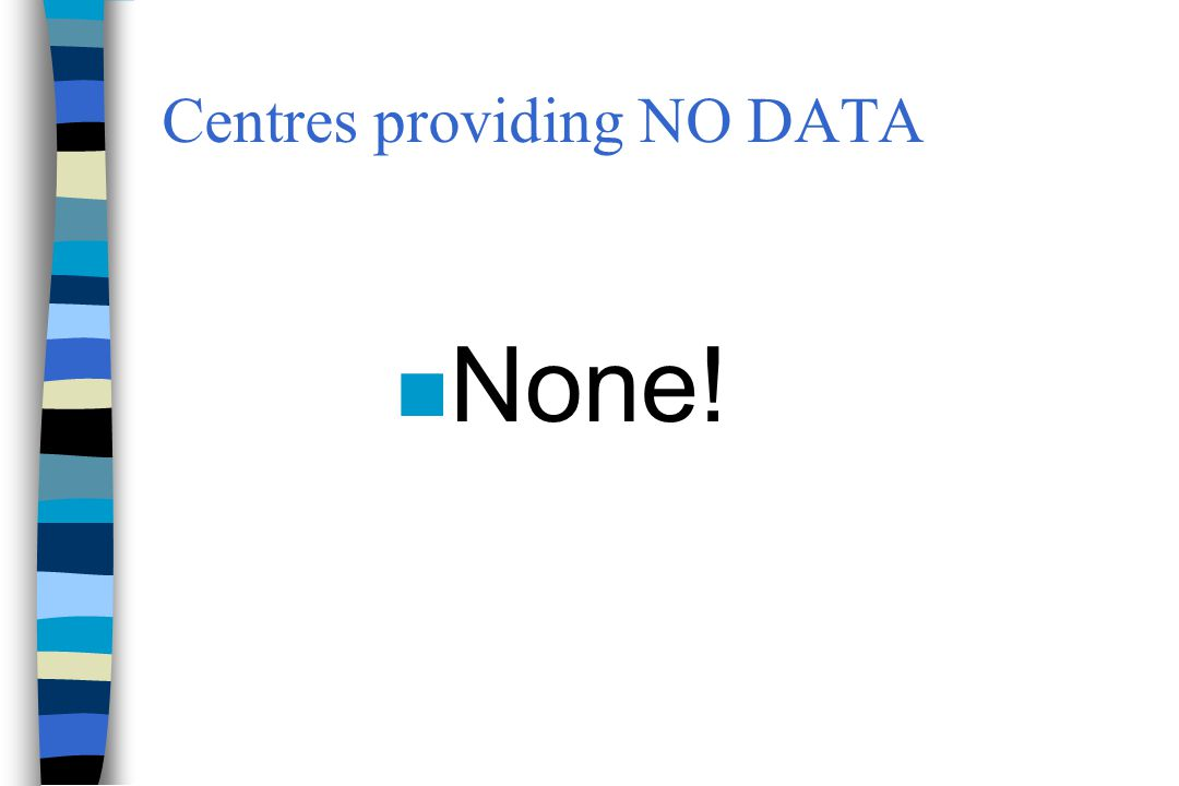 Centres providing NO DATA n None!