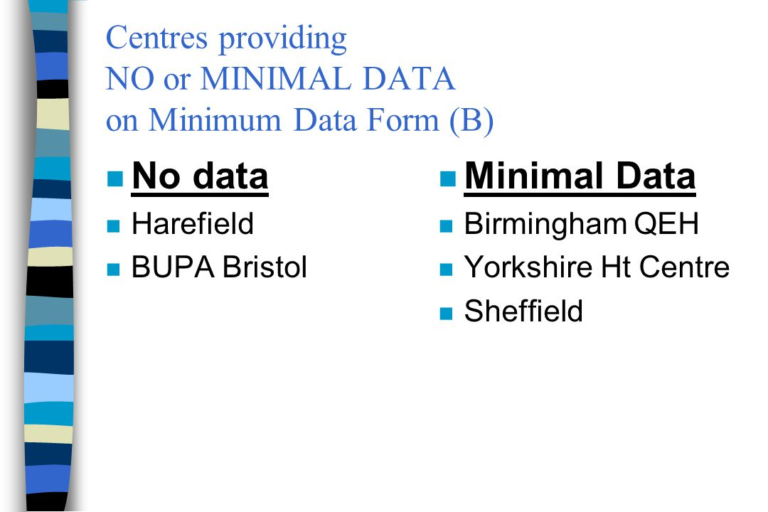 Centres providing NO or MINIMAL DATA on Minimum Data Form (B) n No data n Harefield n BUPA Bristol n Minimal Data n Birmingham QEH n Yorkshire Ht Centre n Sheffield