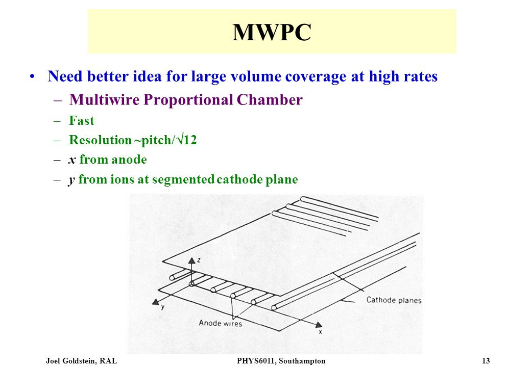 Joel Goldstein, RALPHYS6011, Southampton 13 MWPC Need better idea for large volume coverage at high rates –Multiwire Proportional Chamber –Fast –Resolution ~pitch/  12 –x from anode –y from ions at segmented cathode plane