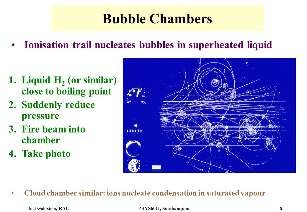 Joel Goldstein, RALPHYS6011, Southampton 8 Bubble Chambers Ionisation trail nucleates bubbles in superheated liquid Cloud chamber similar: ions nucleate condensation in saturated vapour 1.Liquid H 2 (or similar) close to boiling point 2.Suddenly reduce pressure 3.Fire beam into chamber 4.Take photo