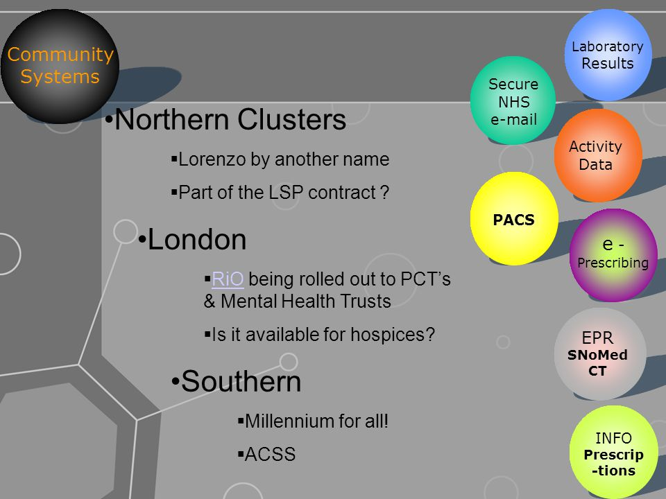 Secure NHS e-mail PACS Community Systems Laboratory Results Activity Data EPR SNoMed CT e - Prescribing INFO Prescrip -tions Northern Clusters  Lorenzo by another name  Part of the LSP contract .