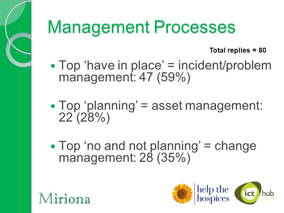 Management Processes Top 'have in place' = incident/problem management: 47 (59%) Top 'planning' = asset management: 22 (28%) Top 'no and not planning' = change management: 28 (35%) Total replies = 80