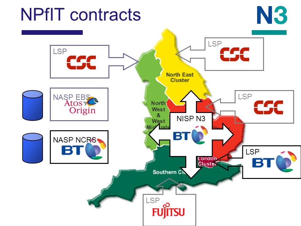 NPfIT contracts LSP NISP N3 NASP EBS NASP NCRS