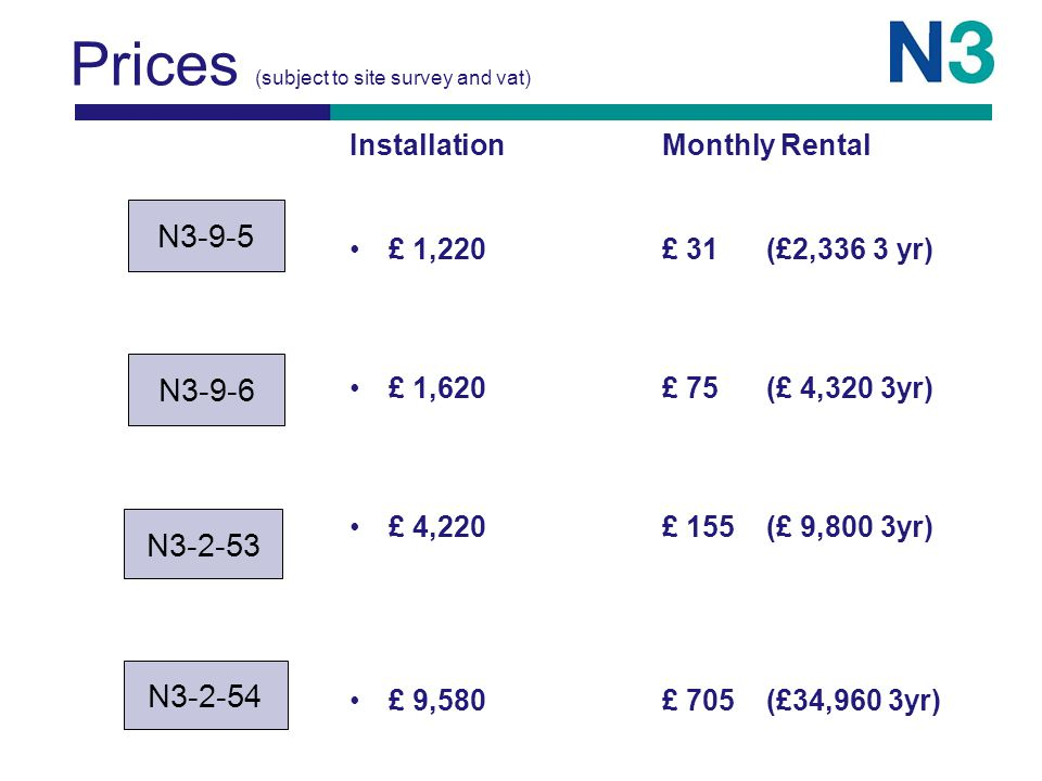 Prices (subject to site survey and vat) Installation Monthly Rental £ 1,220£ 31(£2,336 3 yr) £ 1,620£ 75(£ 4,320 3yr) £ 4,220£ 155(£ 9,800 3yr) £ 9,580£ 705(£34,960 3yr) N3-9-6 N3-2-53 N3-2-54 N3-9-5