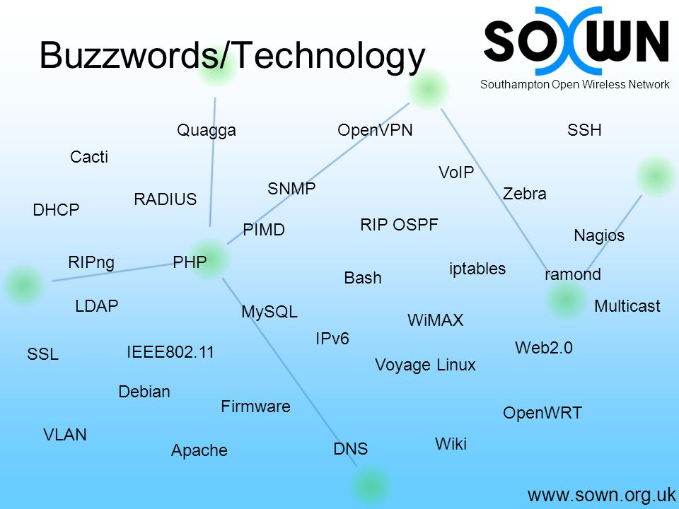 www.sown.org.uk Southampton Open Wireless Network Wiki iptables Firmware Web2.0 OpenWRT Voyage Linux IEEE802.11 VLAN Bash Apache PHP MySQL Debian LDAP IPv6 Multicast VoIP RADIUS SNMP Nagios Cacti RIP OSPF Zebra DHCP DNS OpenVPN SSL SSHQuagga PIMD WiMAX RIPng Buzzwords/Technology ramond