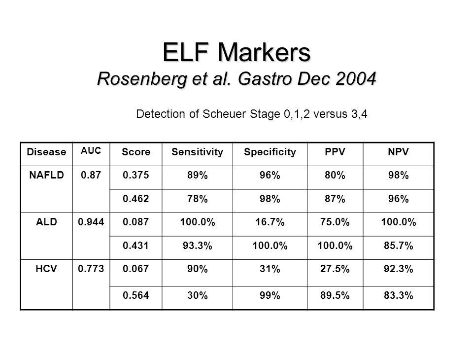 ELF Markers Rosenberg et al.