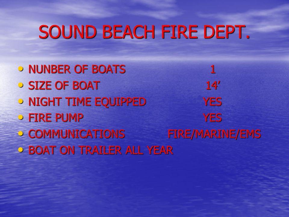 SOUND BEACH FIRE DEPT.