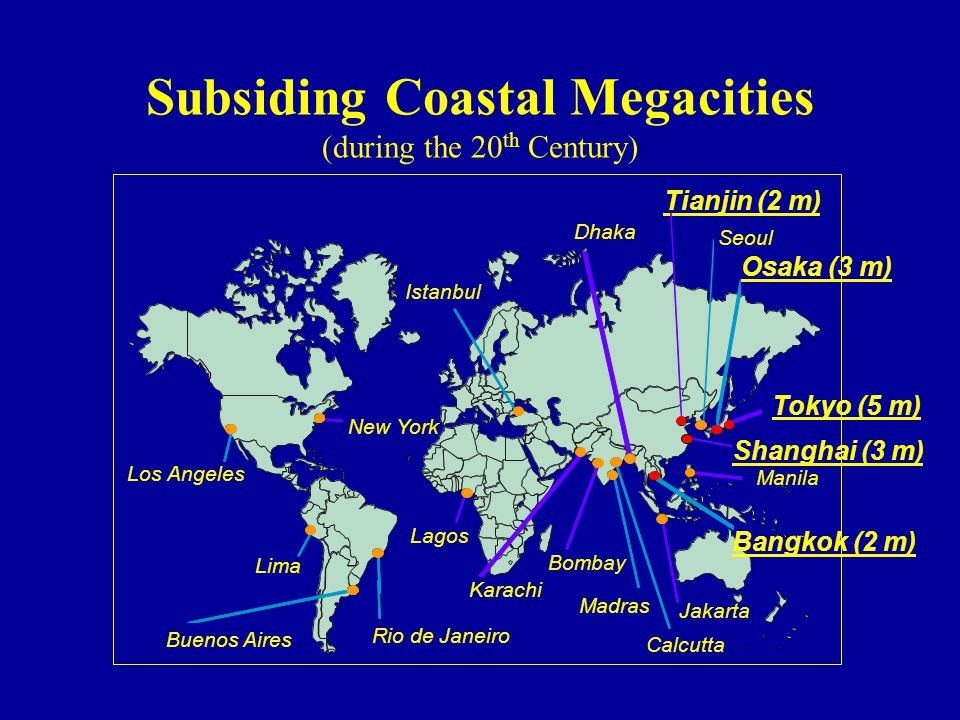 Subsiding Coastal Megacities (during the 20 th Century) Istanbul Lagos Lima Buenos Aires Rio de Janeiro Madras Karachi Jakarta Calcutta Bombay Bangkok (2 m) Manila Shanghai (3 m) Osaka (3 m) Tokyo (5 m) Seoul Tianjin (2 m) Dhaka New York Los Angeles