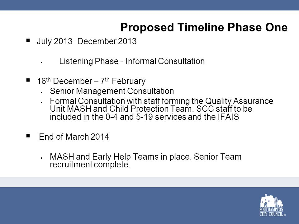 Proposed Timeline Phase One  July 2013- December 2013  Listening Phase - Informal Consultation  16 th December – 7 th February  Senior Management Consultation  Formal Consultation with staff forming the Quality Assurance Unit MASH and Child Protection Team.