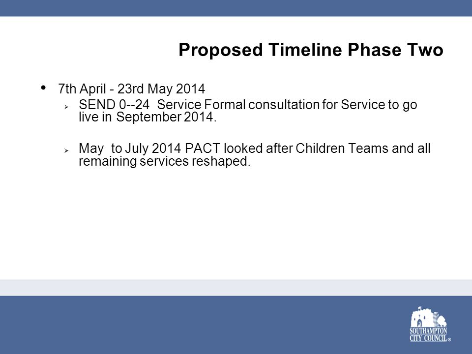 Proposed Timeline Phase Two 7th April - 23rd May 2014  SEND 0--24 Service Formal consultation for Service to go live in September 2014.