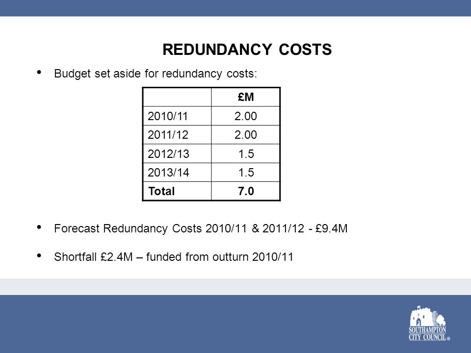 REDUNDANCY COSTS Budget set aside for redundancy costs: Forecast Redundancy Costs 2010/11 & 2011/12 - £9.4M Shortfall £2.4M – funded from outturn 2010