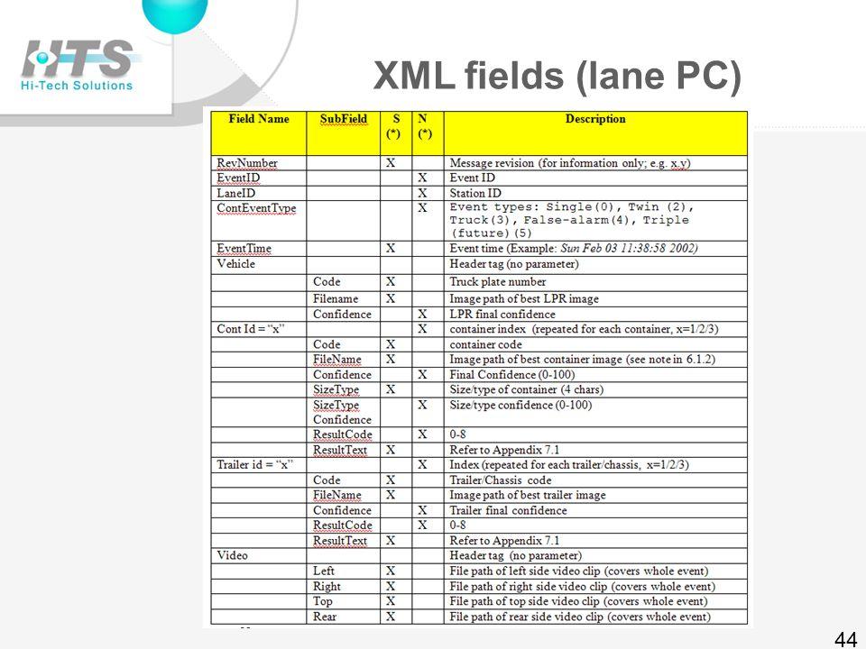 XML interface 43