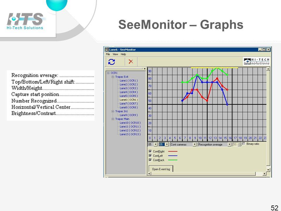 SeeMonitor – status lights 51