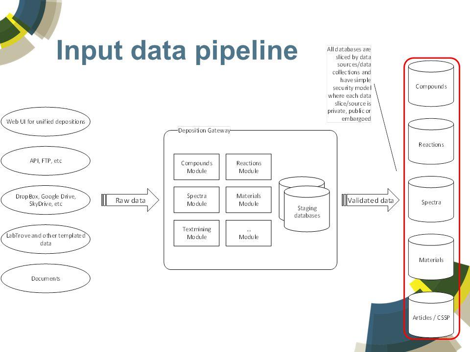Input data pipeline