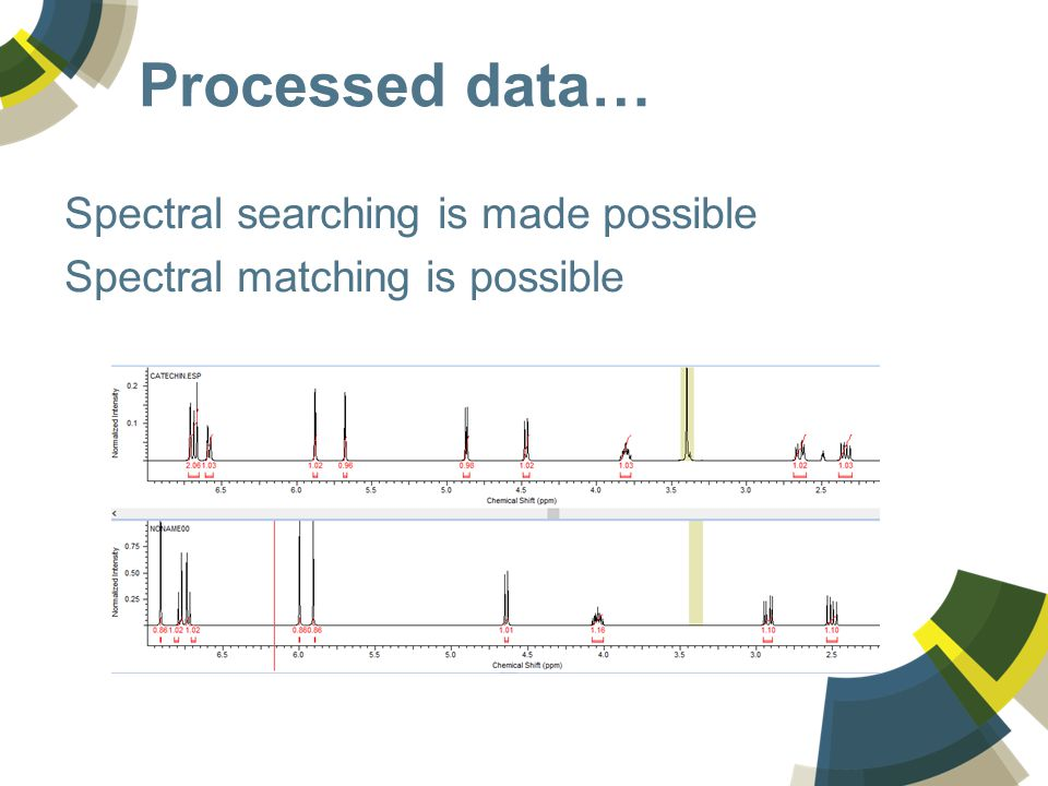 Processed data… Spectral searching is made possible Spectral matching is possible