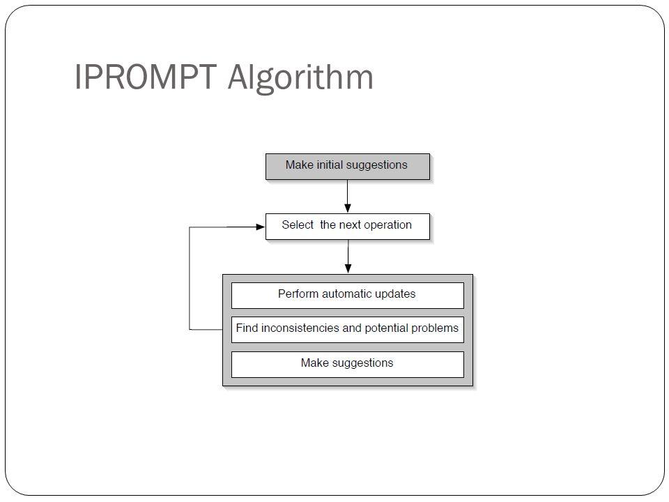 IPROMPT Algorithm