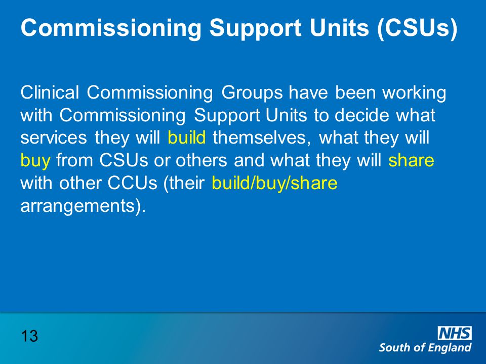 Commissioning Support Units (CSUs) Clinical Commissioning Groups have been working with Commissioning Support Units to decide what services they will