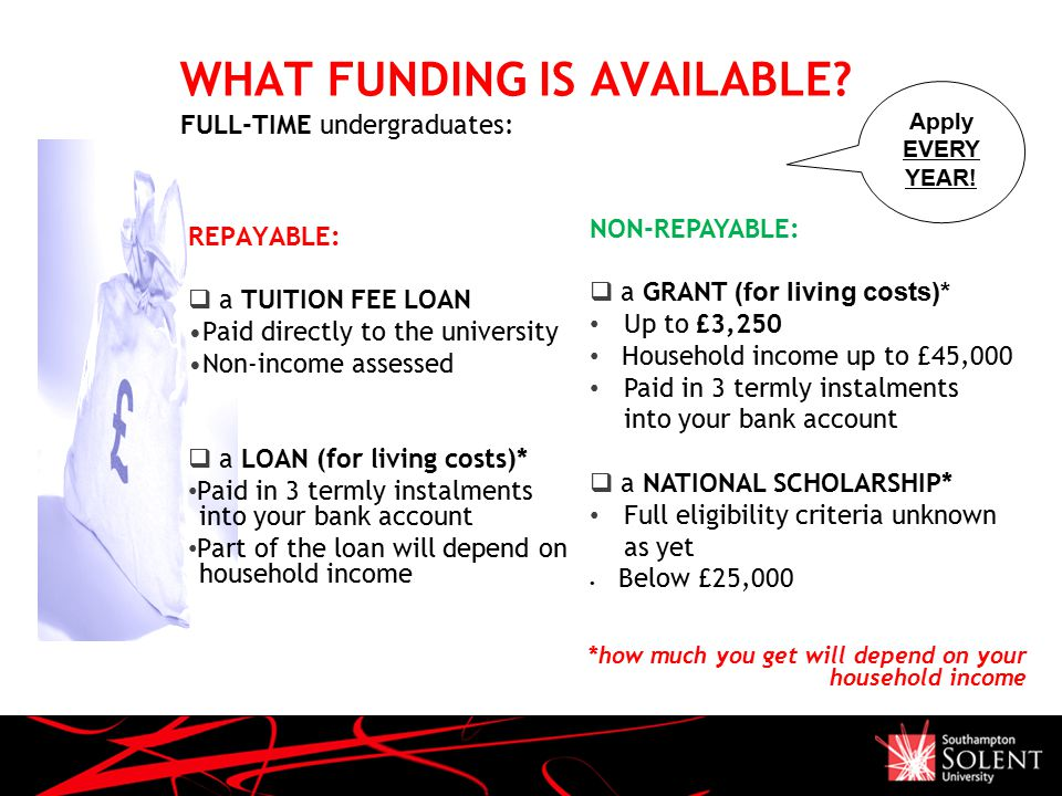 WHAT FUNDING IS AVAILABLE.