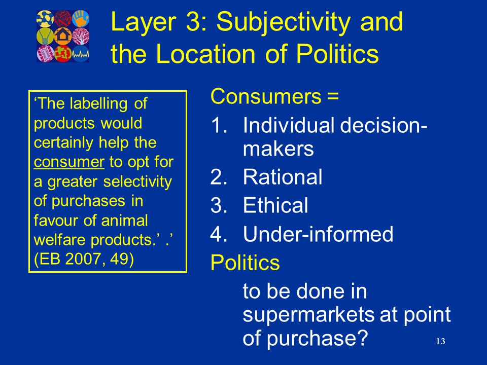 13 Consumers = 1.Individual decision- makers 2.Rational 3.Ethical 4.Under-informed Politics to be done in supermarkets at point of purchase.