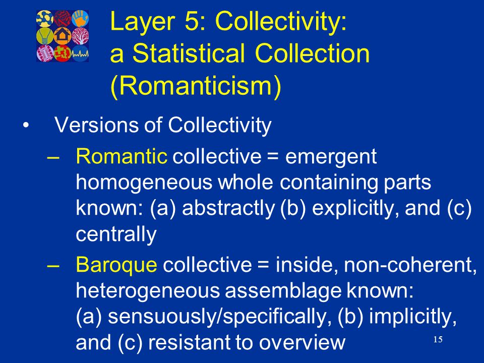 15 Versions of Collectivity –Romantic collective = emergent homogeneous whole containing parts known: (a) abstractly (b) explicitly, and (c) centrally –Baroque collective = inside, non-coherent, heterogeneous assemblage known: (a) sensuously/specifically, (b) implicitly, and (c) resistant to overview Layer 5: Collectivity: a Statistical Collection (Romanticism)