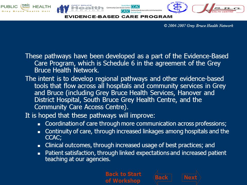 © 2004-2007 Grey Bruce Health Network Fractured Hip Pathway The Fractured Hip Pathway is intended for those patients admitted for a hip fracture, whether it is repaired or replaced..