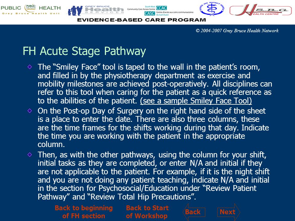 © 2004-2007 Grey Bruce Health Network Simulation cont'd Performance Indicator Post–op Day 1 has the performance indicator we are tracking for this pathway – Antibiotics Discontinued 24 hours post-op .