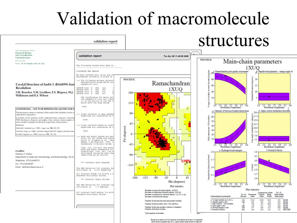 Validation of macromolecule structures