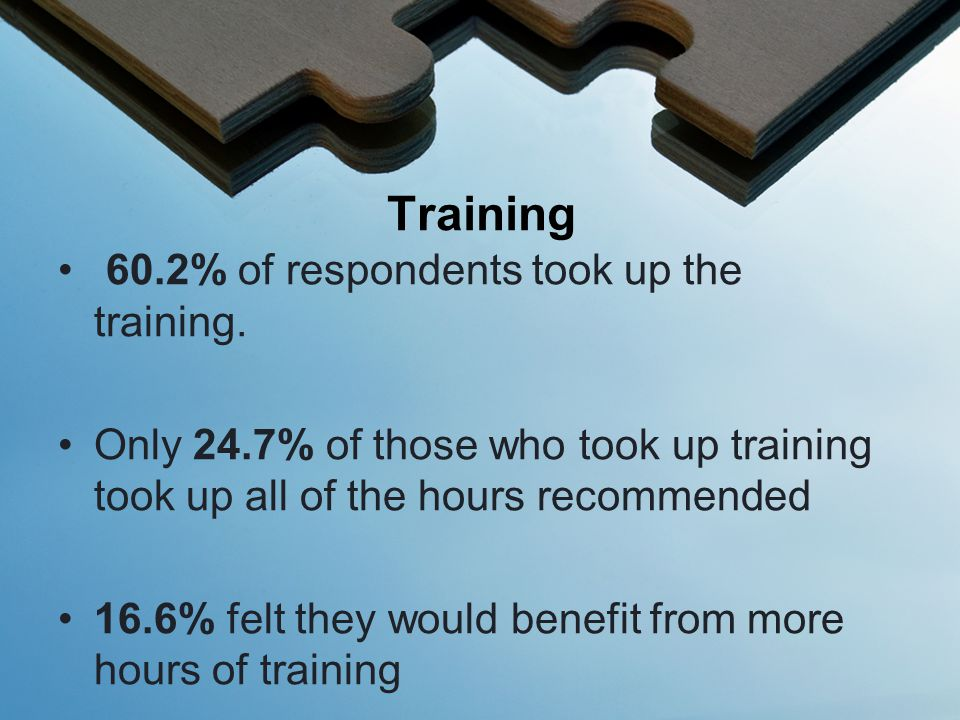Training 60.2% of respondents took up the training.