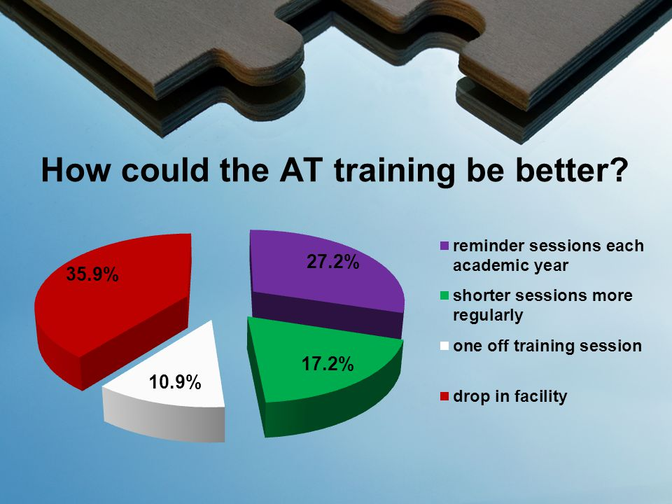 How could the AT training be better