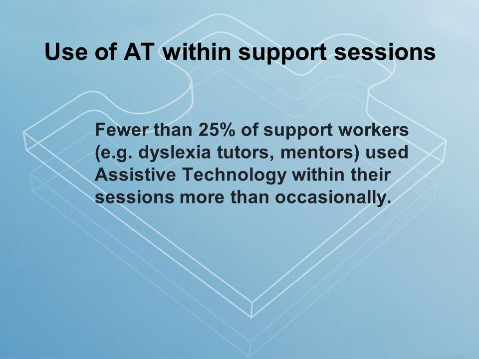 Use of AT within support sessions Fewer than 25% of support workers (e.g.