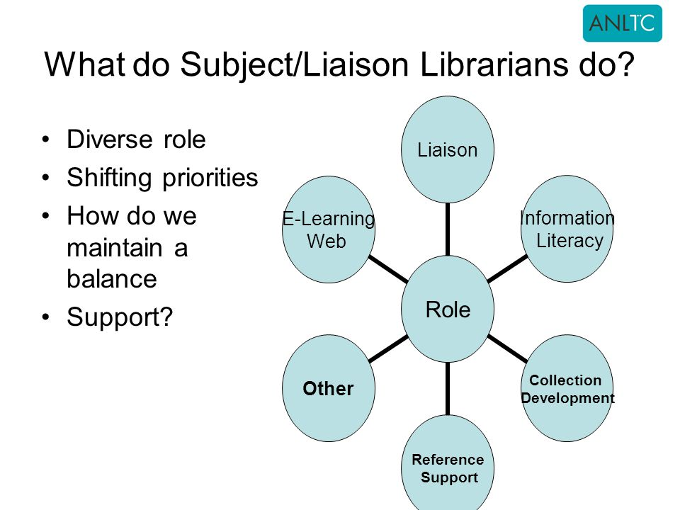What do Subject/Liaison Librarians do.