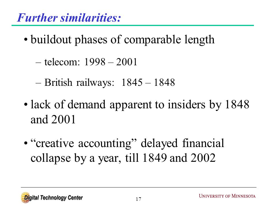 17 Further similarities: buildout phases of comparable length –telecom: 1998 – 2001 –British railways: 1845 – 1848 lack of demand apparent to insiders by 1848 and 2001 creative accounting delayed financial collapse by a year, till 1849 and 2002
