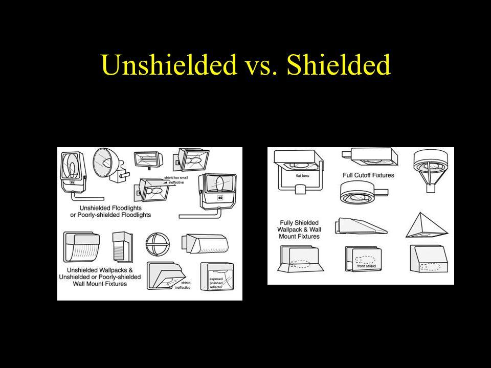 Unshielded vs. Shielded Prohibited under current bylaw Allowed under current bylaw