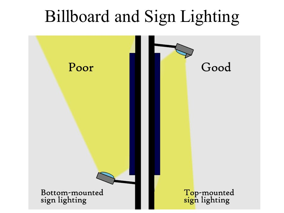 Billboard and Sign Lighting