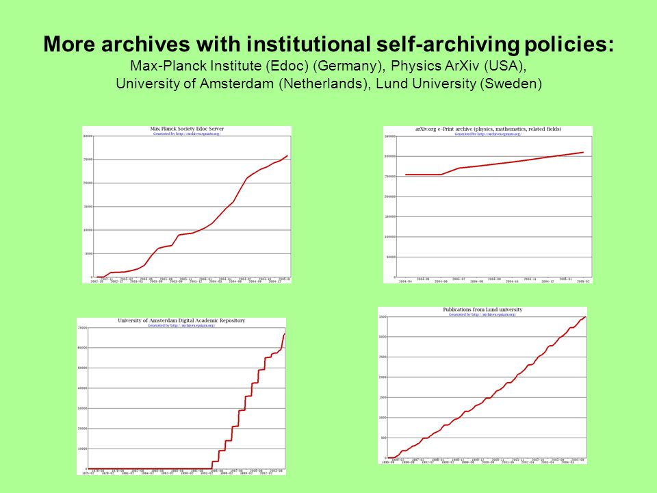 More archives with institutional self-archiving policies: Max-Planck Institute (Edoc) (Germany), Physics ArXiv (USA), University of Amsterdam (Netherlands), Lund University (Sweden)