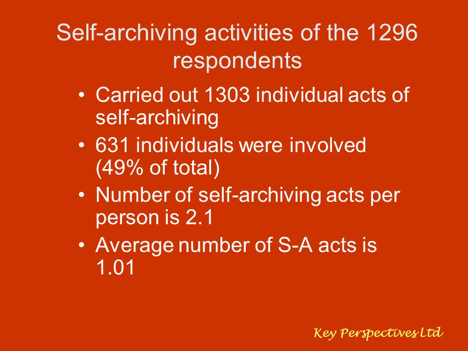 Self-archiving activities of the 1296 respondents Carried out 1303 individual acts of self-archiving 631 individuals were involved (49% of total) Numb