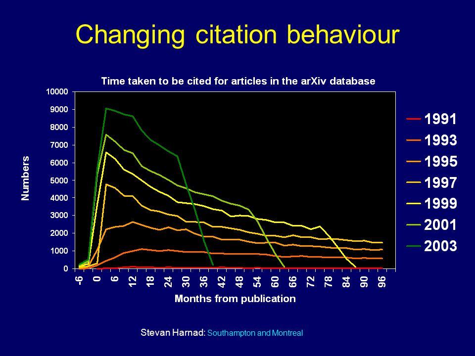 Stevan Harnad: Southampton and Montreal Changing citation behaviour