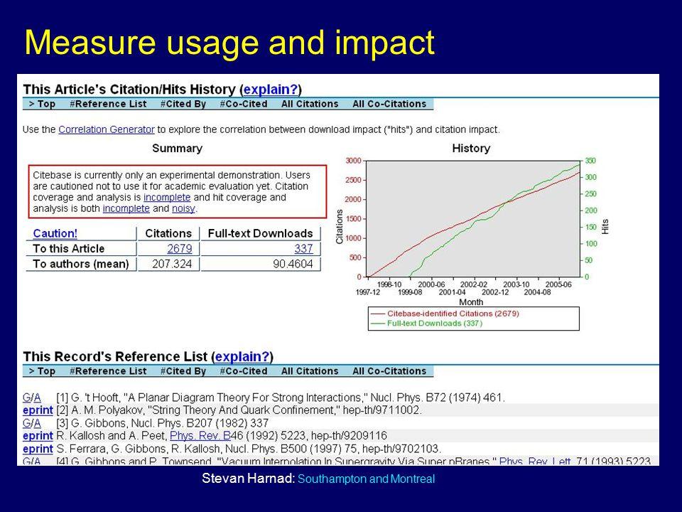 Stevan Harnad: Southampton and Montreal Measure usage and impact