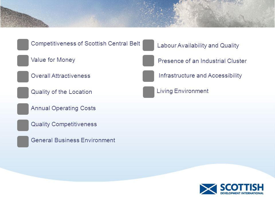 Competitiveness of Scottish Central Belt Value for Money Overall Attractiveness Quality of the Location Annual Operating Costs Quality Competitiveness