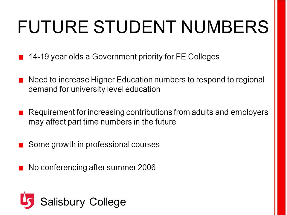Salisbury College FUTURE STUDENT NUMBERS year olds a Government priority for FE Colleges Need to increase Higher Education numbers to respond to regional demand for university level education Requirement for increasing contributions from adults and employers may affect part time numbers in the future Some growth in professional courses No conferencing after summer 2006