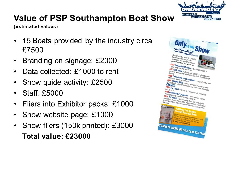 Value of PSP Southampton Boat Show (Estimated values) 15 Boats provided by the industry circa £7500 Branding on signage: £2000 Data collected: £1000 to rent Show guide activity: £2500 Staff: £5000 Fliers into Exhibitor packs: £1000 Show website page: £1000 Show fliers (150k printed): £3000 Total value: £23000