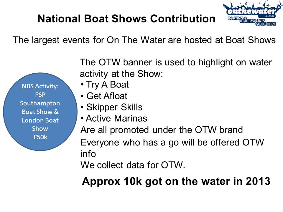 NBS Activity: PSP Southampton Boat Show & London Boat Show £50k National Boat Shows Contribution The largest events for On The Water are hosted at Boat Shows The OTW banner is used to highlight on water activity at the Show: Try A Boat Get Afloat Skipper Skills Active Marinas Are all promoted under the OTW brand Everyone who has a go will be offered OTW info We collect data for OTW.