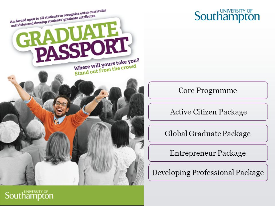 Graduate Passport Core Programme Active Citizen Package Global Graduate Package Entrepreneur Package Developing Professional Package