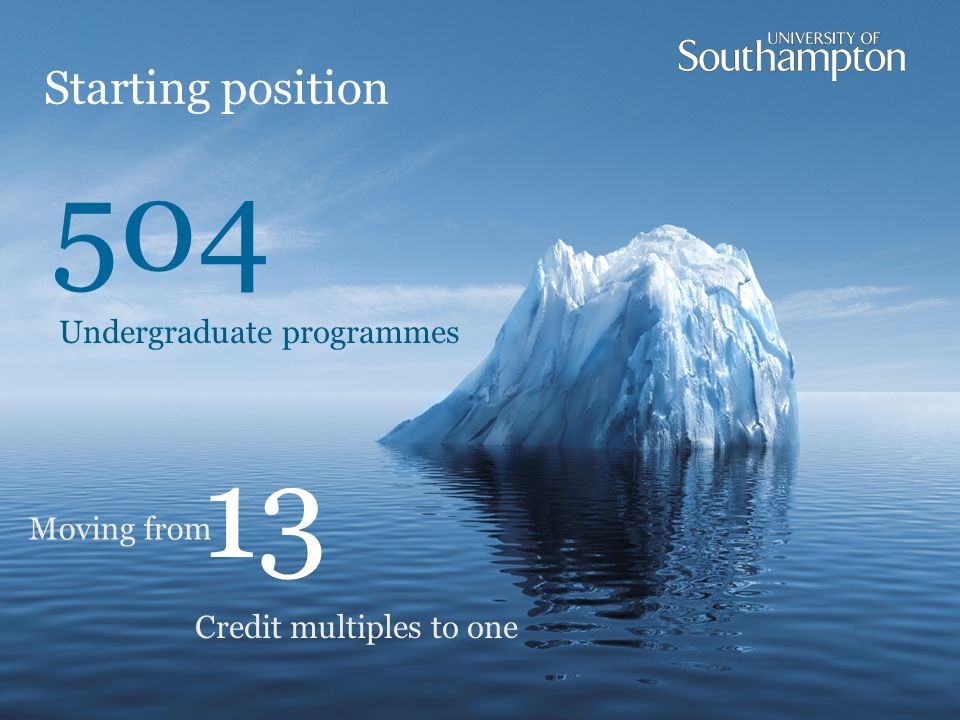 Starting position 504 Undergraduate programmes 13 Moving from Credit multiples to one