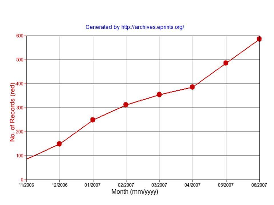 Implementation models Generic Rationale and Model for University Open Access Mandate – Steve Harnad March 2006 http://eprints.ecs.soton.ac.uk/12078/ The Patchwork Mandate – technical paper Arthur Sale November 2006 http://eprints.utas.edu.au/410/