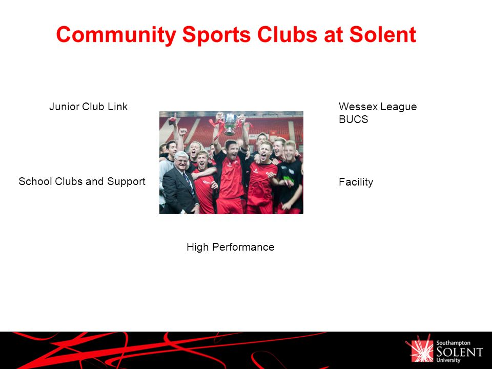 Wessex League BUCS Junior Club Link School Clubs and Support High Performance Facility