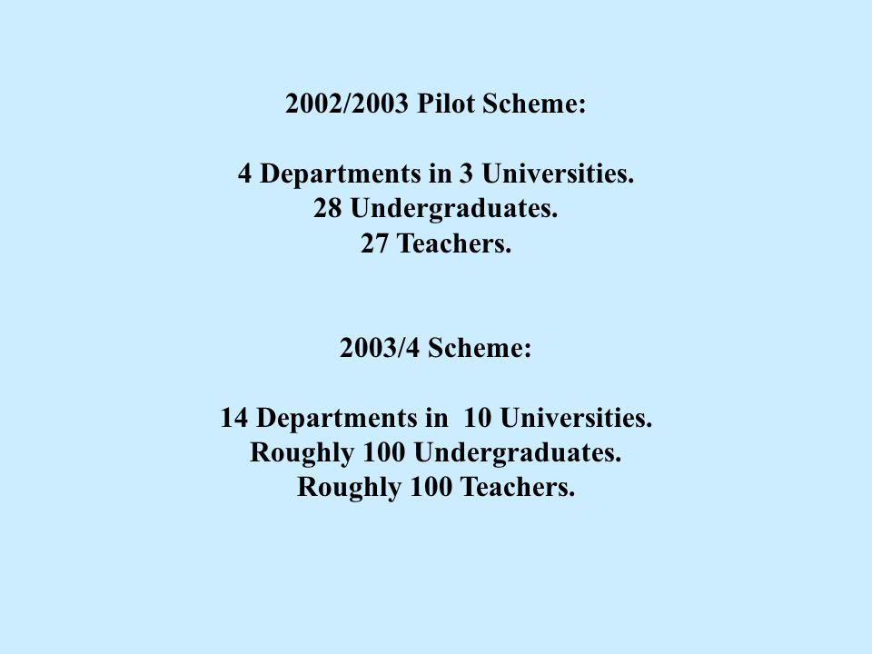 2002/2003 Pilot Scheme: 4 Departments in 3 Universities.