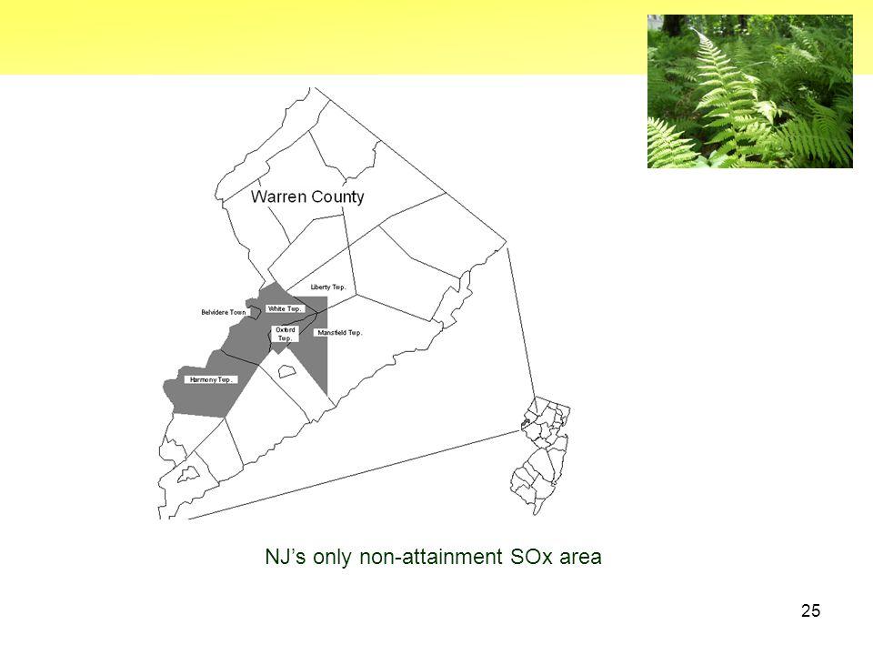 25 NJ's only non-attainment SOx area