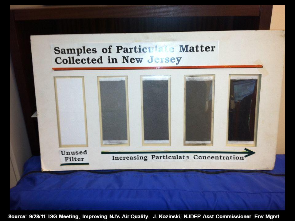 31 Source: 9/28/11 ISG Meeting, Improving NJ's Air Quality.
